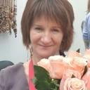 Наталья Шимко