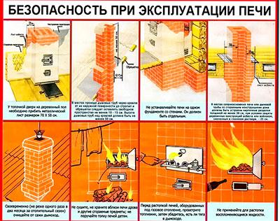 Ассамблея рекомендации к периодической печи в бане.