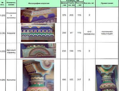Спецификация Ассамблея